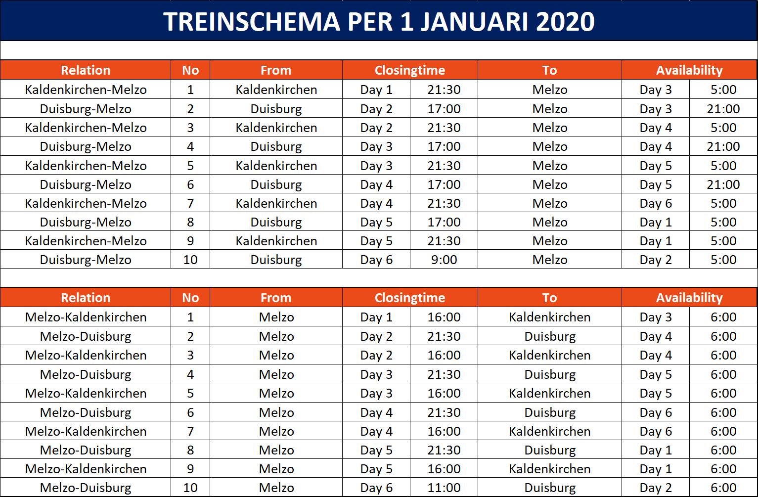 Train schedule 2020